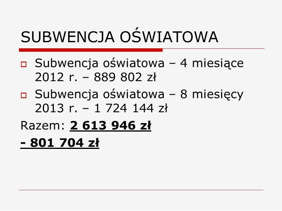 SUBWENCJA OŚWIATOWA  Subwencja oświatowa – 4 miesiące 2012 r. – 889 802 zł  Subwencja oświatowa – 8 miesięcy 2013 r. – 1 724 144 zł Razem: 2 613 946