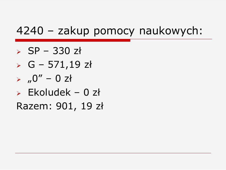 """4240 – zakup pomocy naukowych:  SP – 330 zł  G – 571,19 zł  """"0"""" – 0 zł  Ekoludek – 0 zł Razem: 901, 19 zł"""