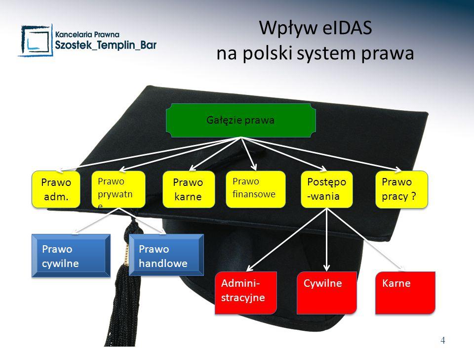 4 Wpływ eIDAS na polski system prawa Gałęzie prawa Prawo adm.