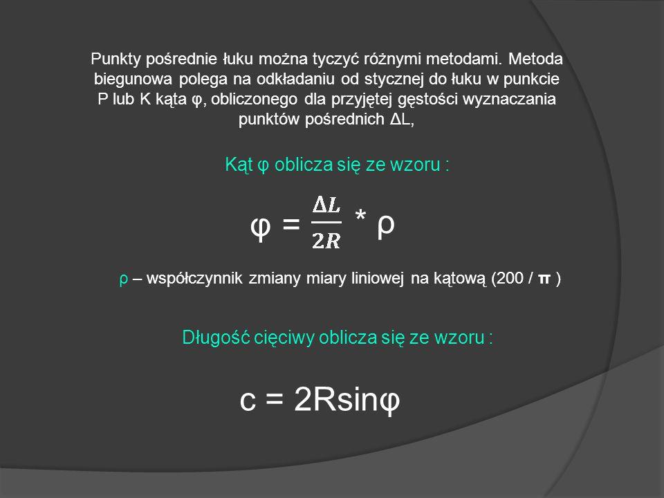 Dla wytyczenia punktów pośrednich łuku tą metodą muszą być dane: -promień R -wyznaczony punkt początkowy łuku P -kierunek stycznej