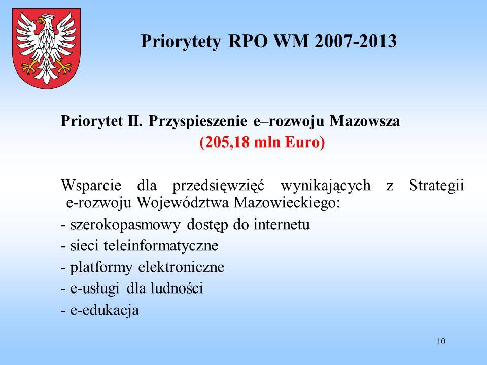 10 Priorytety RPO WM 2007-2013 Priorytet II. Przyspieszenie e–rozwoju Mazowsza (205,18 mln Euro) Wsparcie dla przedsięwzięć wynikających z Strategii e