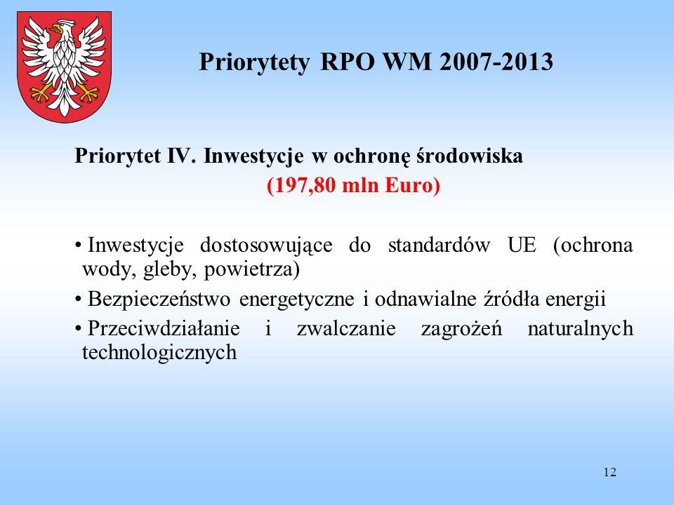 12 Priorytety RPO WM 2007-2013 Priorytet IV. Inwestycje w ochronę środowiska (197,80 mln Euro) Inwestycje dostosowujące do standardów UE (ochrona wody