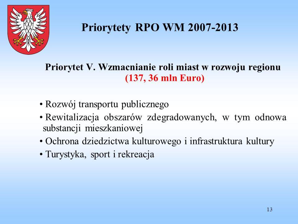 13 Priorytety RPO WM 2007-2013 Priorytet V. Wzmacnianie roli miast w rozwoju regionu (137, 36 mln Euro) Rozwój transportu publicznego Rewitalizacja ob
