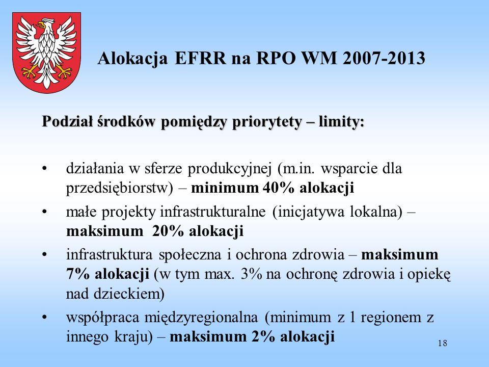 18 Alokacja EFRR na RPO WM 2007-2013 Podział środków pomiędzy priorytety – limity: działania w sferze produkcyjnej (m.in. wsparcie dla przedsiębiorstw