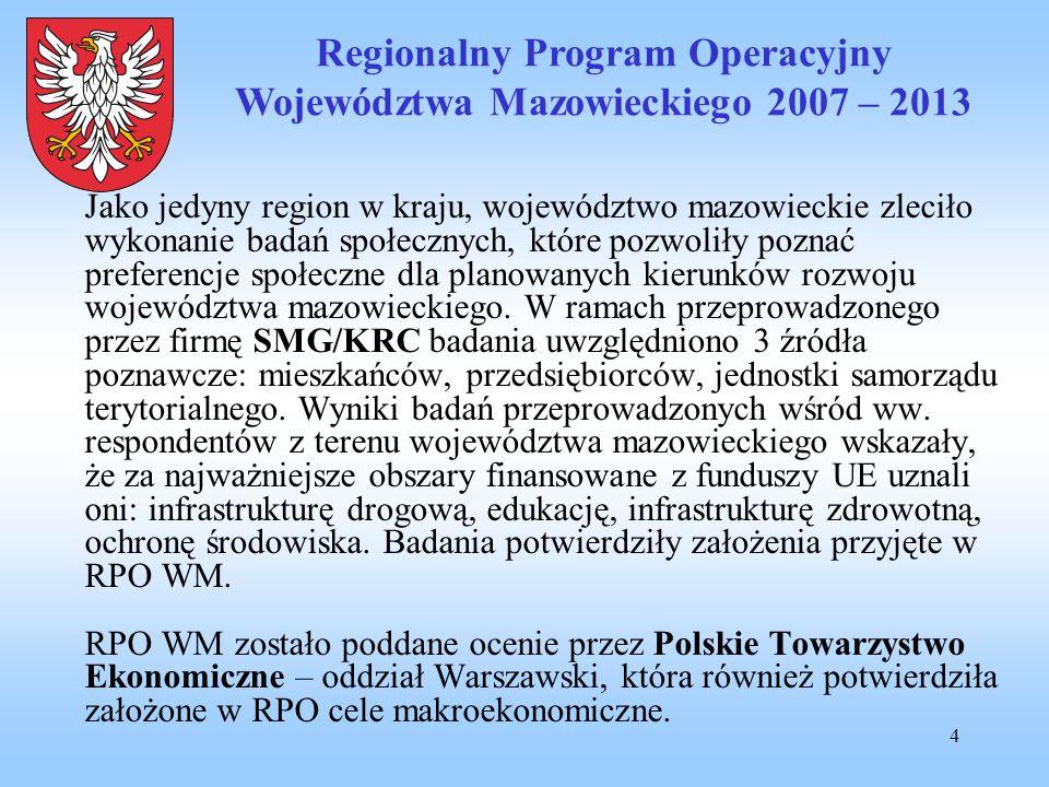 4 Jako jedyny region w kraju, województwo mazowieckie zleciło wykonanie badań społecznych, które pozwoliły poznać preferencje społeczne dla planowanyc