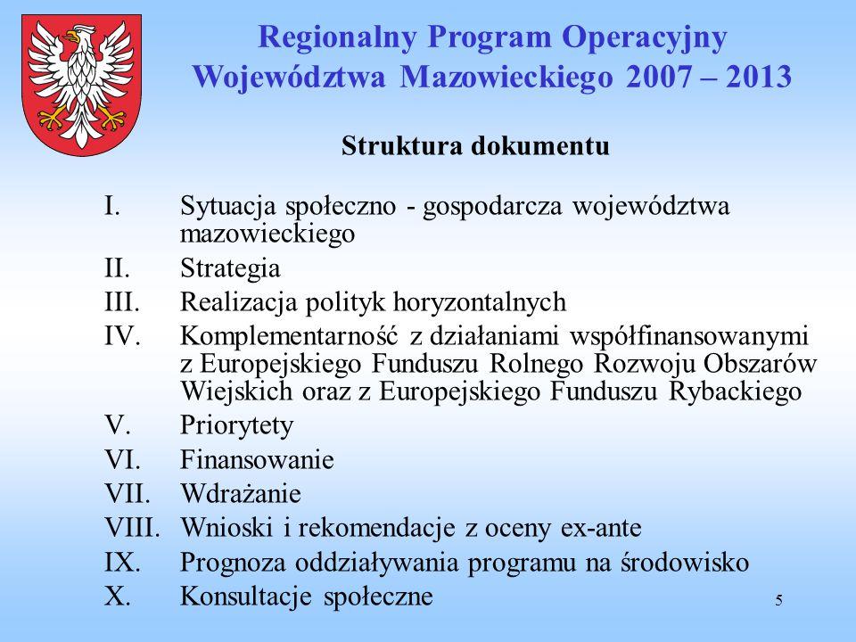 5 Struktura dokumentu I.Sytuacja społeczno - gospodarcza województwa mazowieckiego II.Strategia III.Realizacja polityk horyzontalnych IV.Komplementarn
