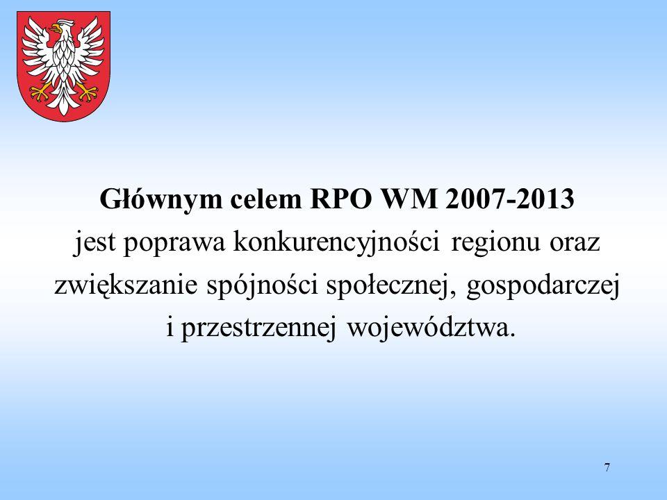 7 Głównym celem RPO WM 2007-2013 jest poprawa konkurencyjności regionu oraz zwiększanie spójności społecznej, gospodarczej i przestrzennej województwa