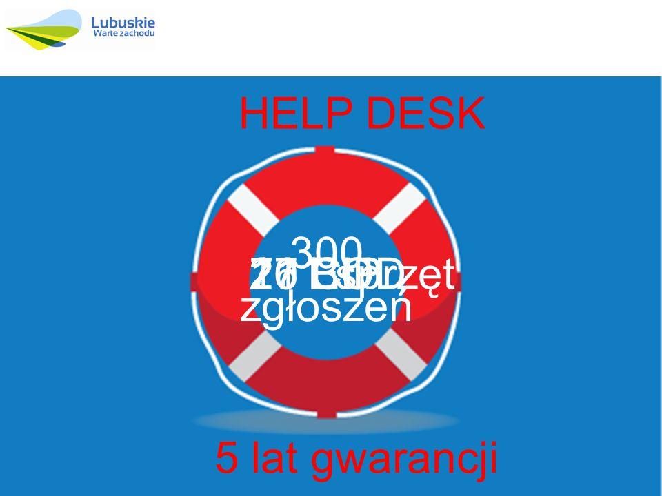 HELP DESK 171 sprzęt 70 EOD26 CU21 BIP 5 lat gwarancji 300 zgłoszeń