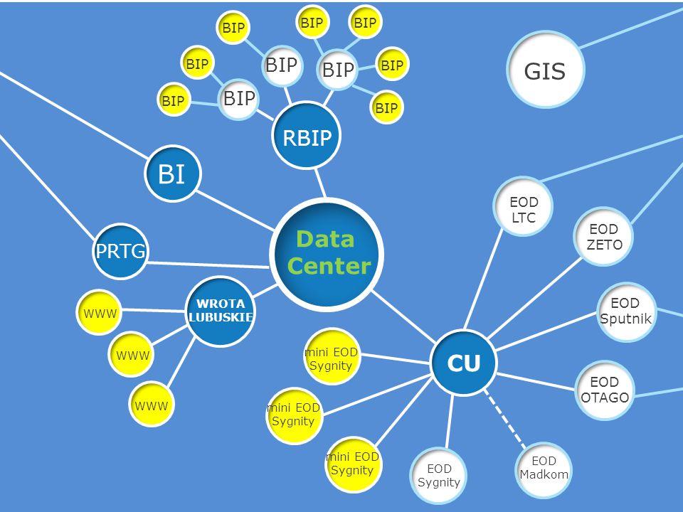 serwer komputer router podpis elektroniczny BIP SEOD integracja SEOD z CU formularze na CU formularz ogólny wniosek o przyznanie dodatku mieszkaniowego skargi i wnioski stypendium szkolne