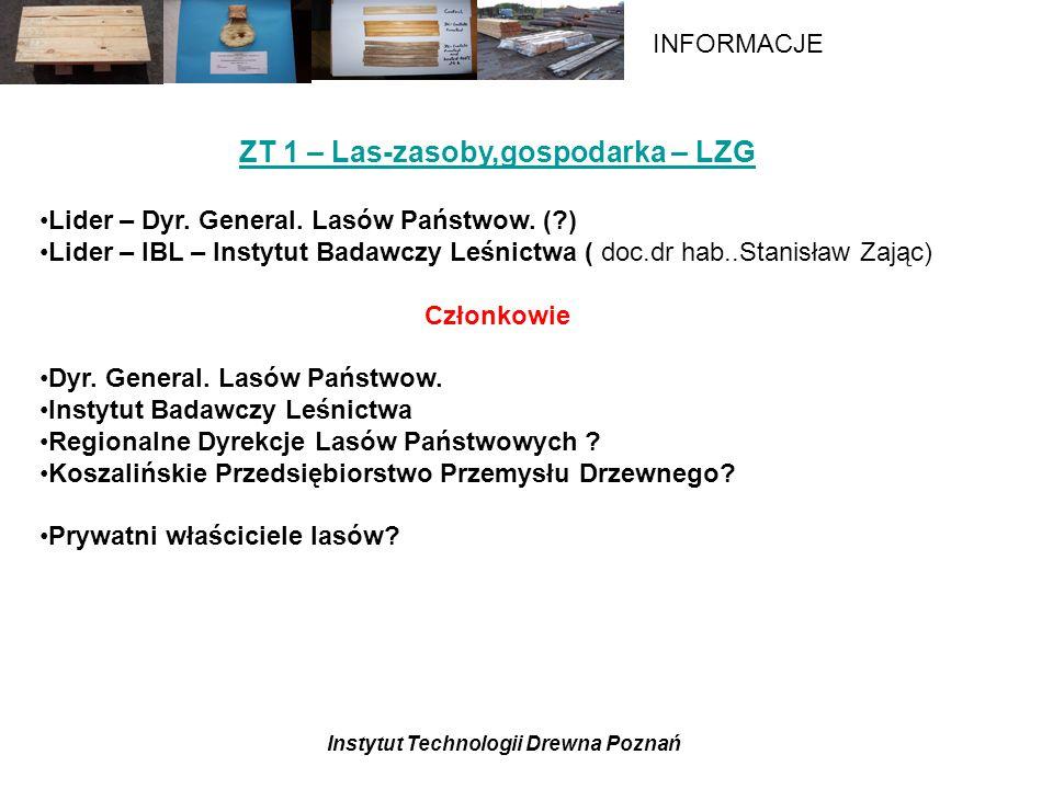 Instytut Technologii Drewna Poznań INFORMACJE ZT 1 – Las-zasoby,gospodarka – LZG Lider – Dyr.