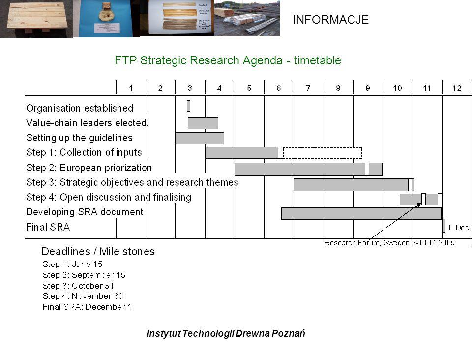 Instytut Technologii Drewna Poznań INFORMACJE FTP Strategic Research Agenda - timetable