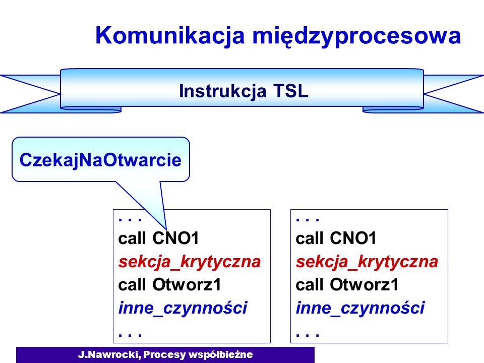 J.Nawrocki, Procesy współbieżne Komunikacja międzyprocesowa Instrukcja TSL... call CNO1 sekcja_krytyczna call Otworz1 inne_czynności... call CNO1 sekc