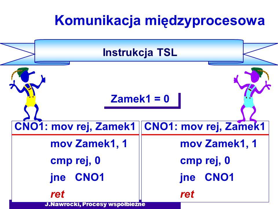J.Nawrocki, Procesy współbieżne CNO1: mov rej, Zamek1 mov Zamek1, 1 cmp rej, 0 jne CNO1 ret Komunikacja międzyprocesowa Instrukcja TSL CNO1: mov rej,