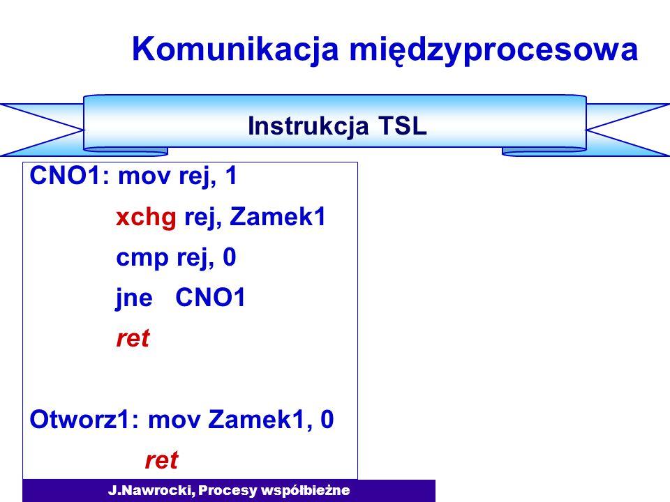 J.Nawrocki, Procesy współbieżne CNO1: mov rej, 1 xchg rej, Zamek1 cmp rej, 0 jne CNO1 ret Otworz1: mov Zamek1, 0 ret Komunikacja międzyprocesowa Instrukcja TSL