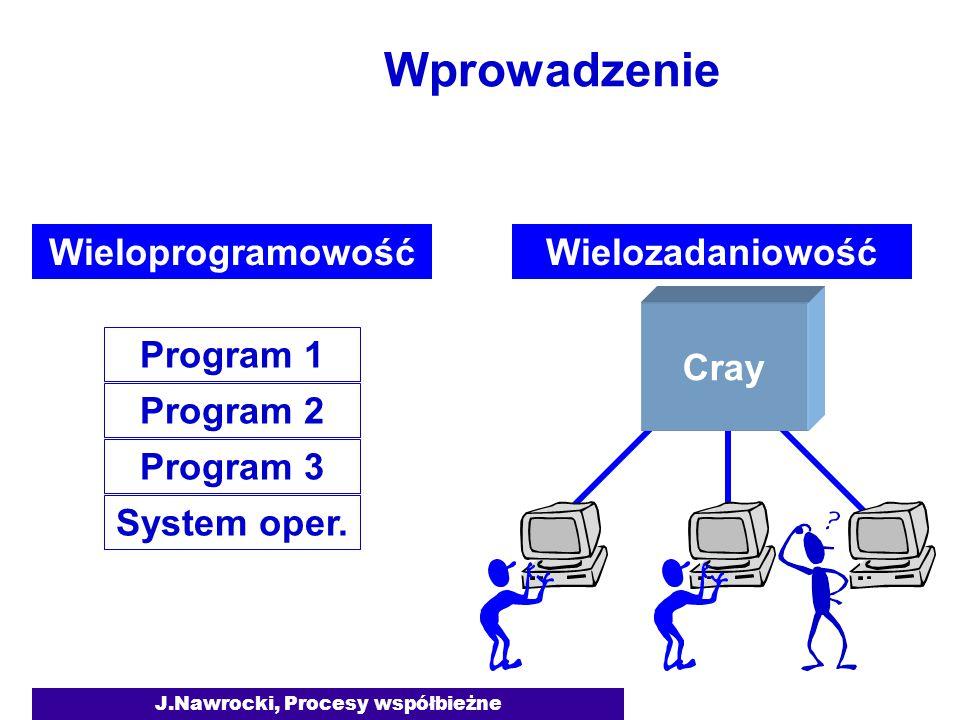 J.Nawrocki, Procesy współbieżne while (true) { produkuj_elem; down (empty); down (mutex); wstaw_elem; up (mutex); up (full); } Producent-Konsument Semafory binarne i uogólnione Producent while (true) { down (full); down (mutex); pobierz_elem; up (mutex); up (empty); konsumuj_elm; } Konsument