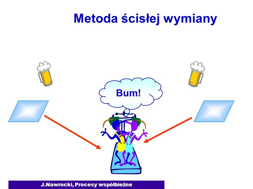 J.Nawrocki, Procesy współbieżne Metoda ścisłej wymiany Bum!