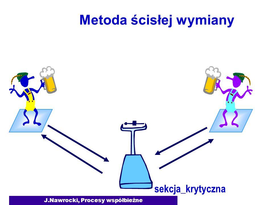 J.Nawrocki, Procesy współbieżne Metoda ścisłej wymiany sekcja_krytyczna