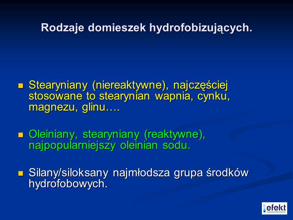 Rodzaje domieszek hydrofobizujących. Stearyniany (niereaktywne), najczęściej stosowane to stearynian wapnia, cynku, magnezu, glinu…. Stearyniany (nier