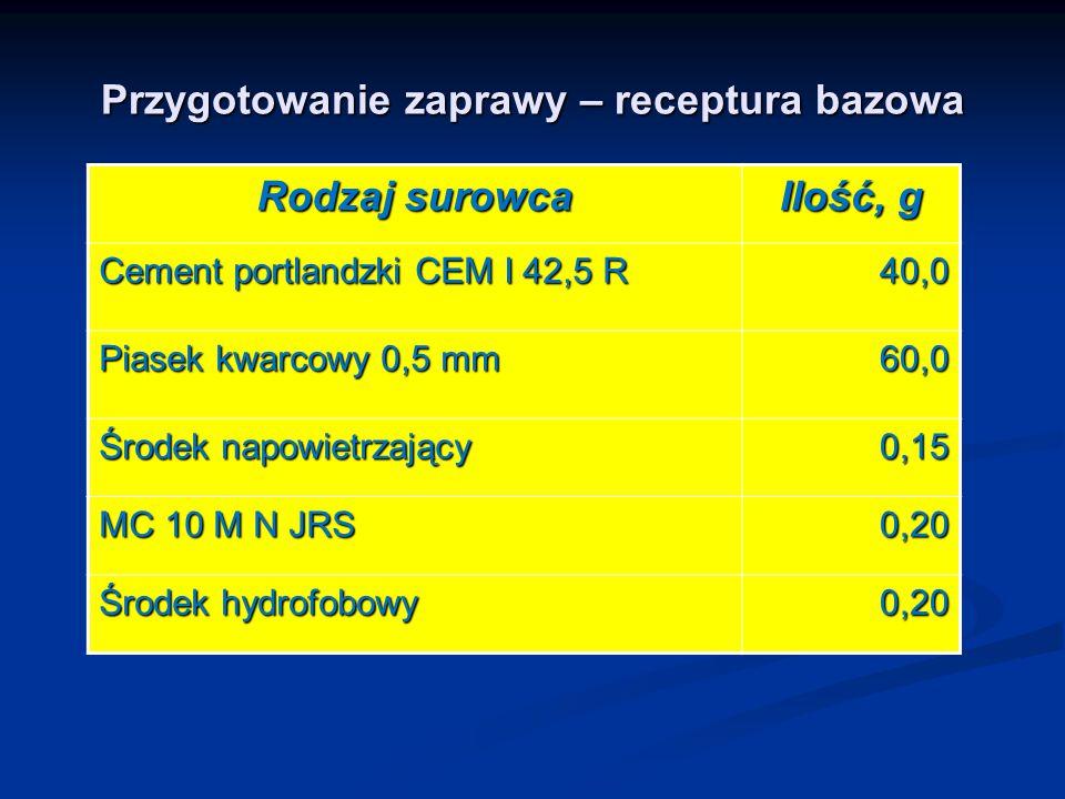 Przygotowanie zaprawy – receptura bazowa Rodzaj surowca Ilość, g Cement portlandzki CEM I 42,5 R 40,0 Piasek kwarcowy 0,5 mm 60,0 Środek napowietrzają