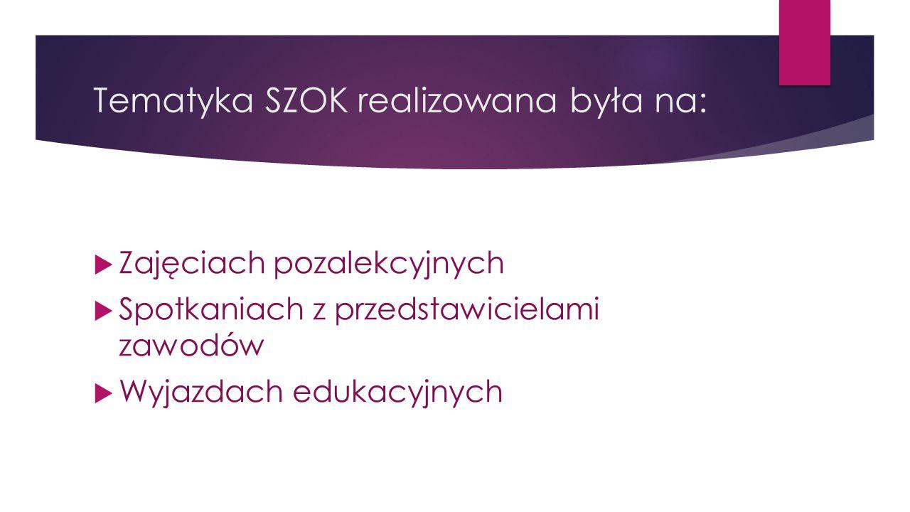 Tematyka SZOK realizowana była na:  Zajęciach pozalekcyjnych  Spotkaniach z przedstawicielami zawodów  Wyjazdach edukacyjnych