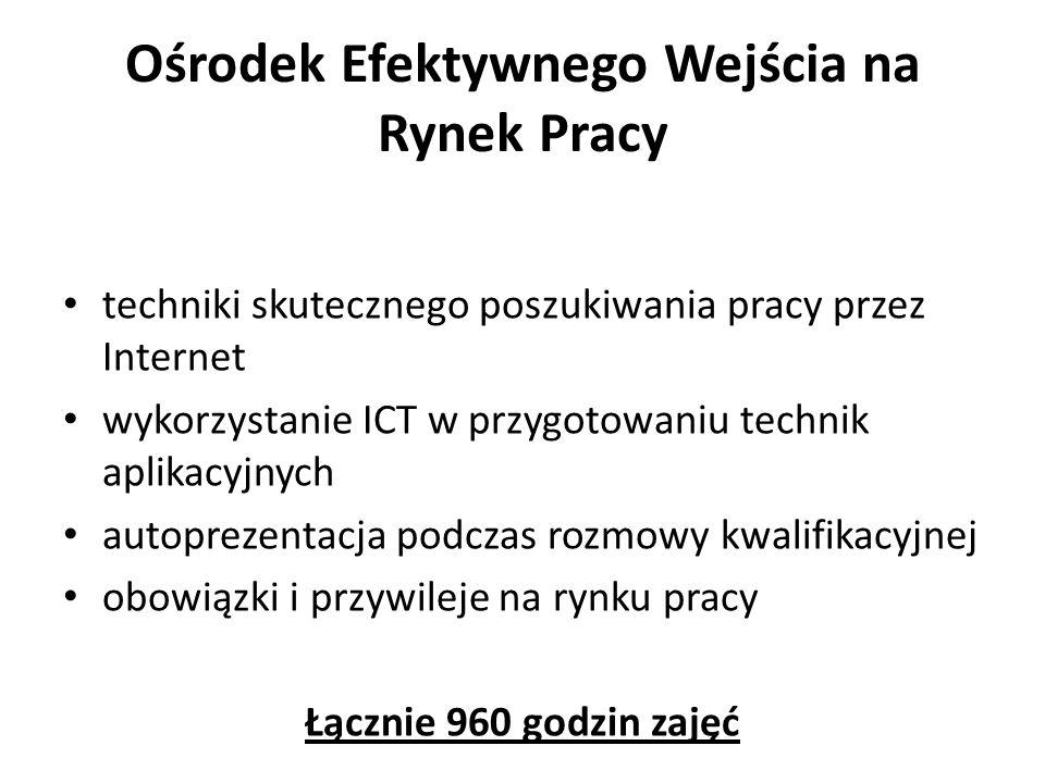 Ośrodek Efektywnego Wejścia na Rynek Pracy techniki skutecznego poszukiwania pracy przez Internet wykorzystanie ICT w przygotowaniu technik aplikacyjnych autoprezentacja podczas rozmowy kwalifikacyjnej obowiązki i przywileje na rynku pracy Łącznie 960 godzin zajęć
