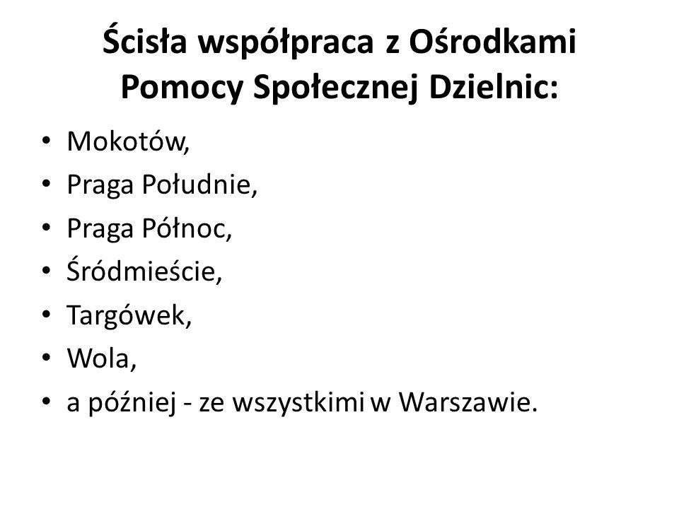 Ścisła współpraca z Ośrodkami Pomocy Społecznej Dzielnic: Mokotów, Praga Południe, Praga Północ, Śródmieście, Targówek, Wola, a później - ze wszystkimi w Warszawie.