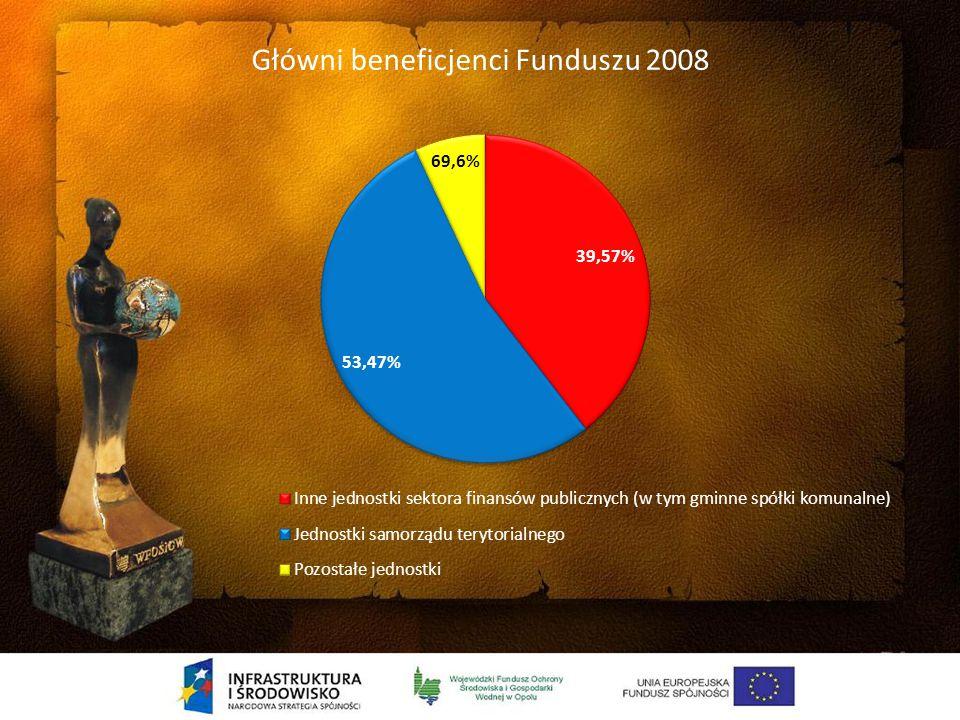 Główni beneficjenci Funduszu 2005
