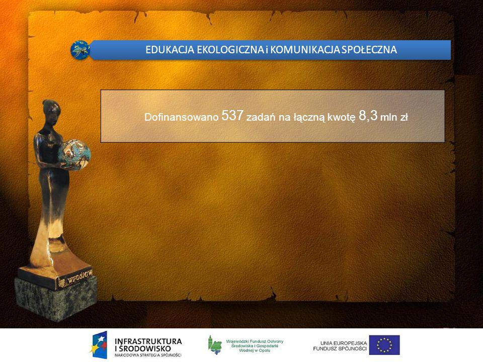 OCHRONA PRZYRODY oraz KRAJOBRAZU i LEŚNICTWO Dofinansowano 125 zadań na łączną kwotę 15,3 mln zł
