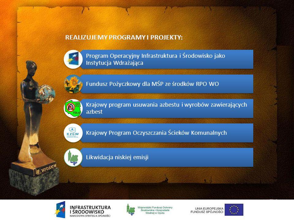 Program Operacyjny Infrastruktura i Środowisko jako Instytucja Wdrażająca Fundusz Pożyczkowy dla MŚP ze środków RPO WO Krajowy program usuwania azbestu i wyrobów zawierających azbest Krajowy Program Oczyszczania Ścieków Komunalnych Likwidacja niskiej emisji
