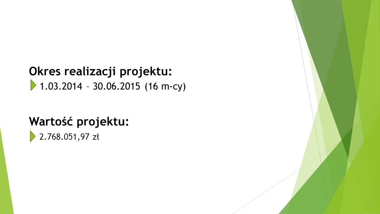 Okres realizacji projektu: 1.03.2014 – 30.06.2015 (16 m-cy) Wartość projektu: 2.768.051,97 zł