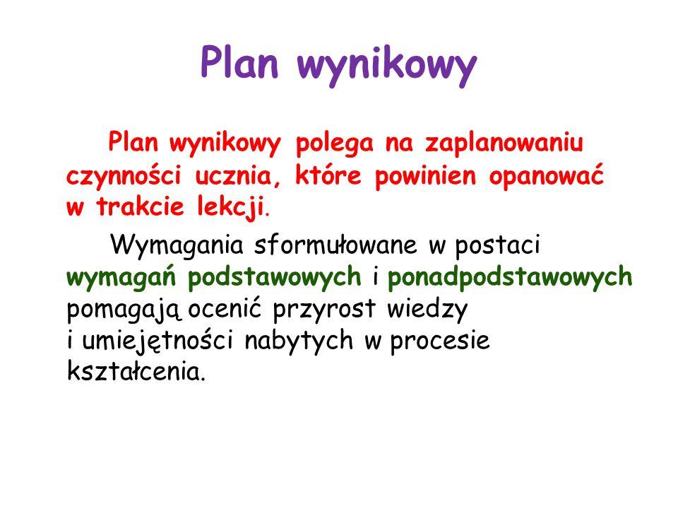 Plan wynikowy Plan wynikowy polega na zaplanowaniu czynności ucznia, które powinien opanować w trakcie lekcji.