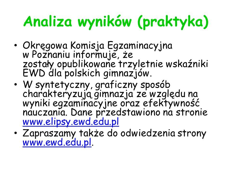 Analiza wyników (praktyka) Okręgowa Komisja Egzaminacyjna w Poznaniu informuje, że zostały opublikowane trzyletnie wskaźniki EWD dla polskich gimnazjów.