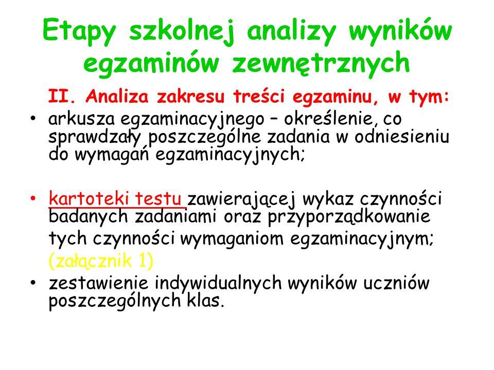 Etapy szkolnej analizy wyników egzaminów zewnętrznych II.