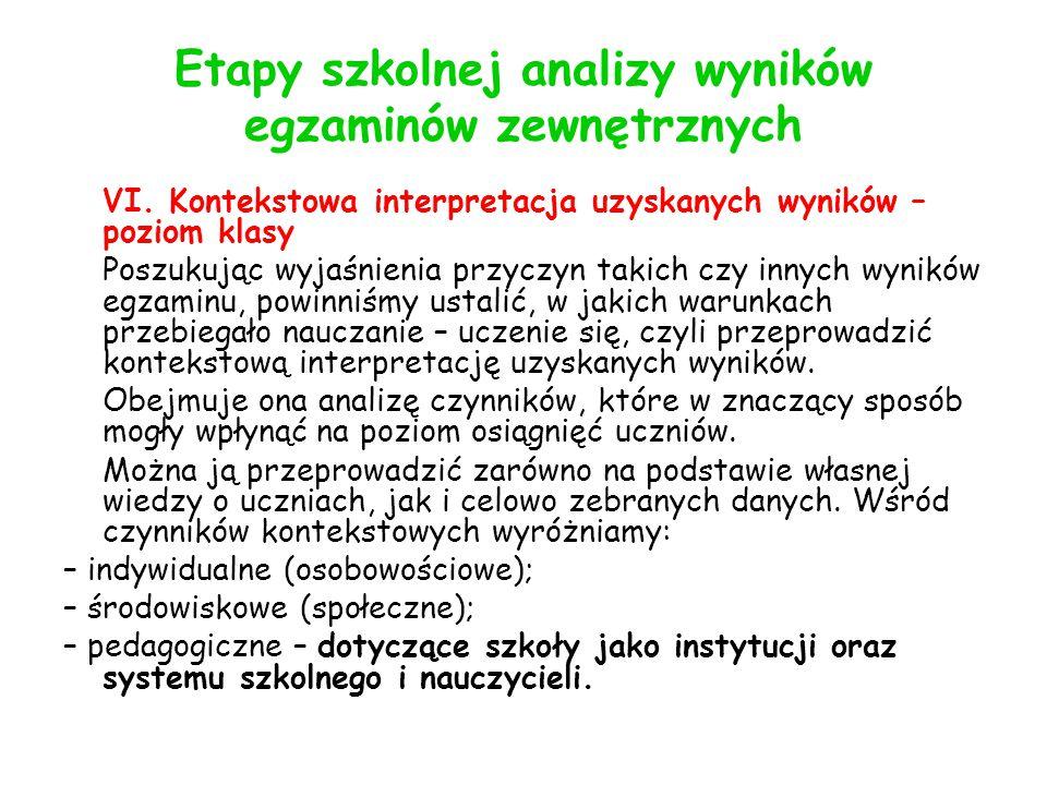 Etapy szkolnej analizy wyników egzaminów zewnętrznych VI.