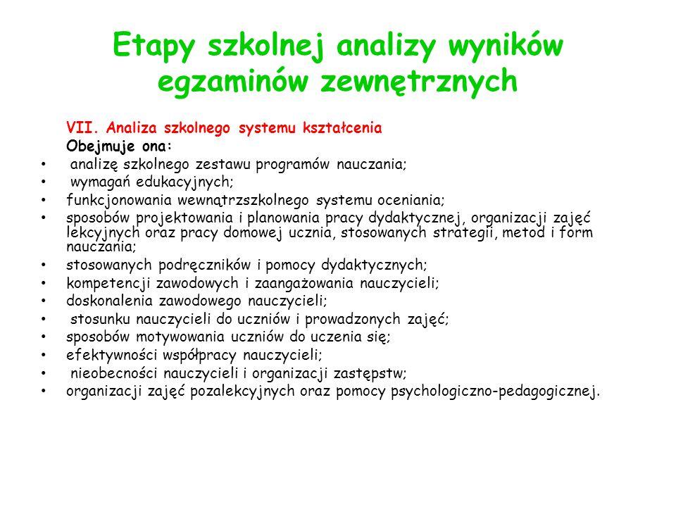 Etapy szkolnej analizy wyników egzaminów zewnętrznych VII.