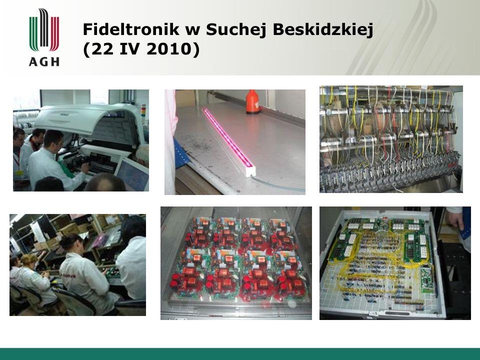 Fideltronik w Suchej Beskidzkiej (22 IV 2010)