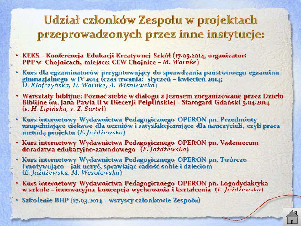 Nauczyciele-opiekunowie: Alicja Rutkowska Grażyna Sołtysiak Agnieszka Kabat Alicja Wojciechowska Monika Gancarz