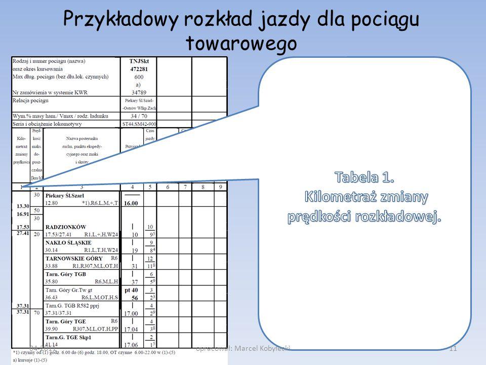 Przykładowy rozkład jazdy dla pociągu towarowego 04-201111opracował: Marcel Kobyłecki