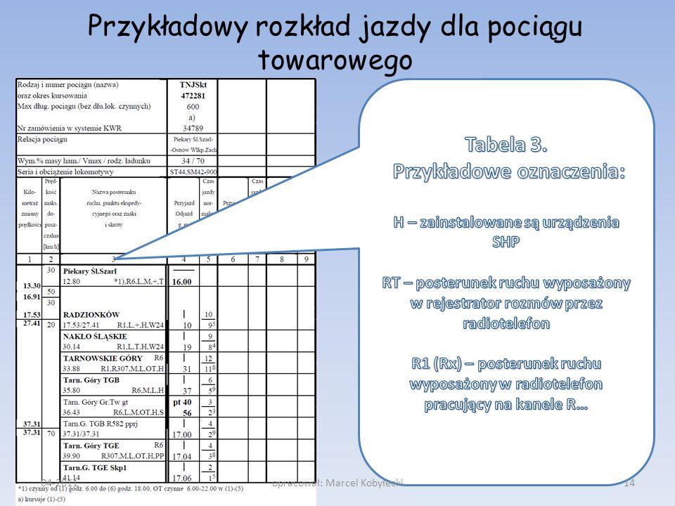 Przykładowy rozkład jazdy dla pociągu towarowego 04-201114opracował: Marcel Kobyłecki