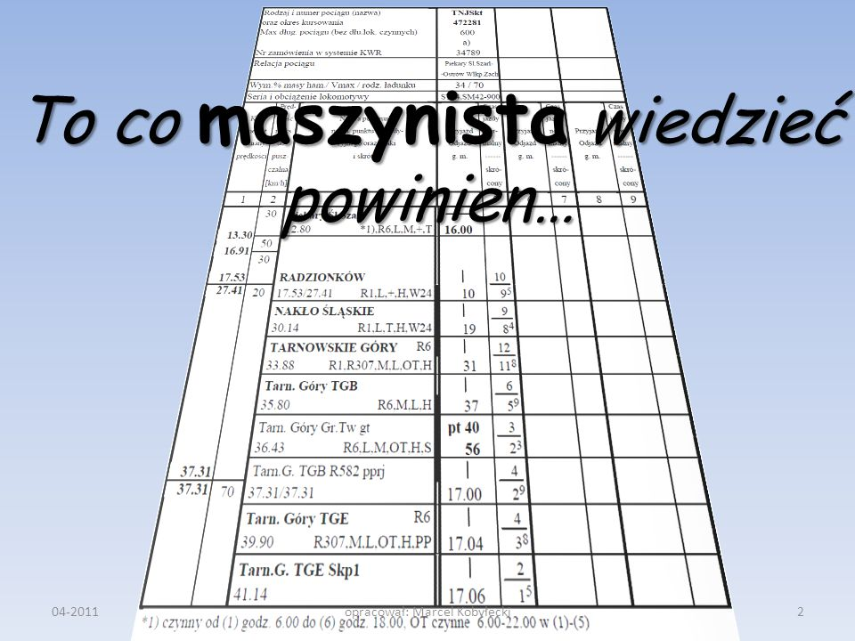 Przykładowy rozkład jazdy dla pociągu towarowego 04-20113opracował: Marcel Kobyłecki