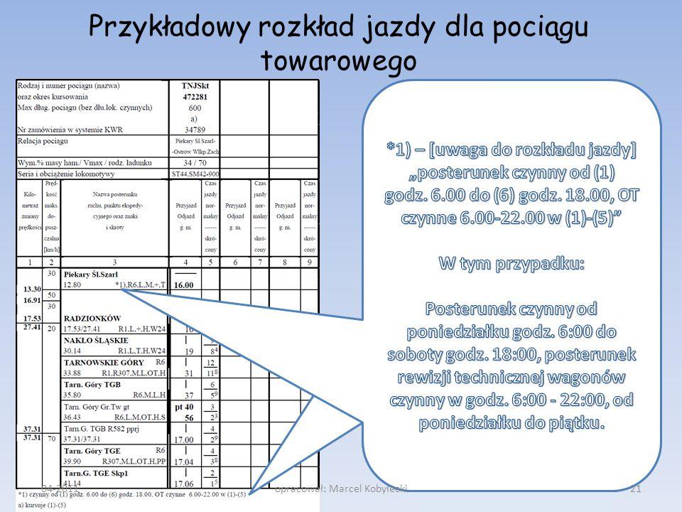 Przykładowy rozkład jazdy dla pociągu towarowego 04-201121opracował: Marcel Kobyłecki