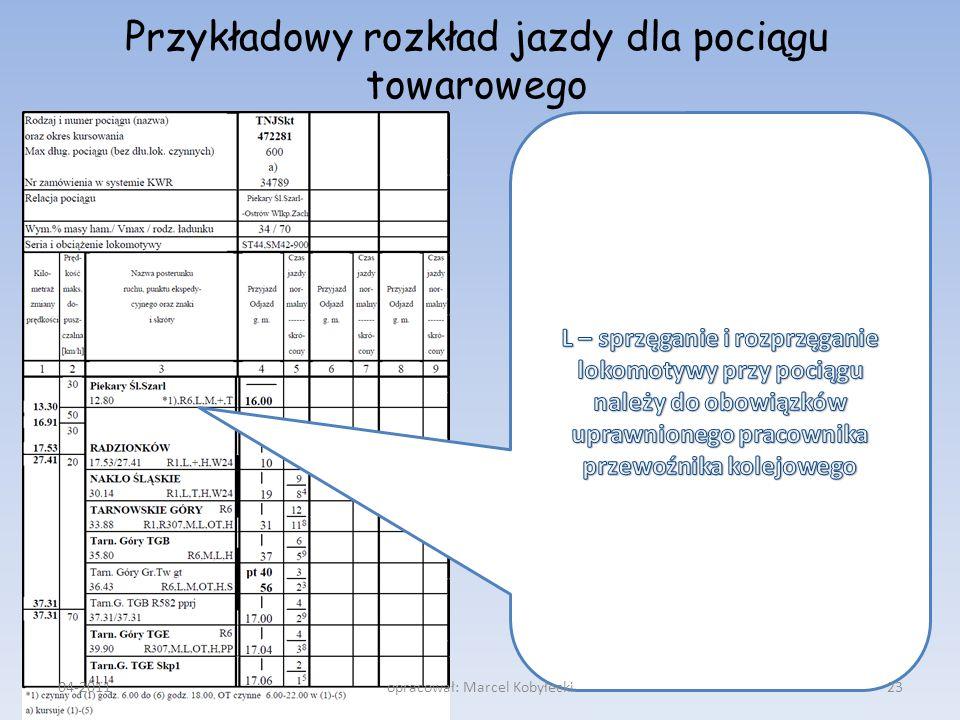 Przykładowy rozkład jazdy dla pociągu towarowego 04-201123opracował: Marcel Kobyłecki