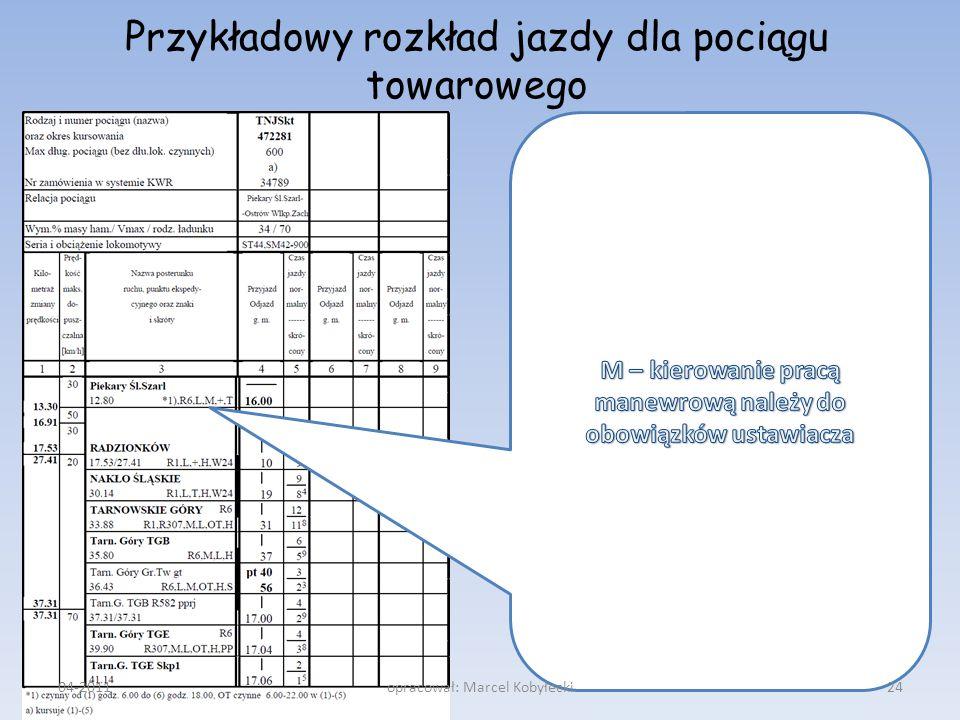 Przykładowy rozkład jazdy dla pociągu towarowego 04-201124opracował: Marcel Kobyłecki