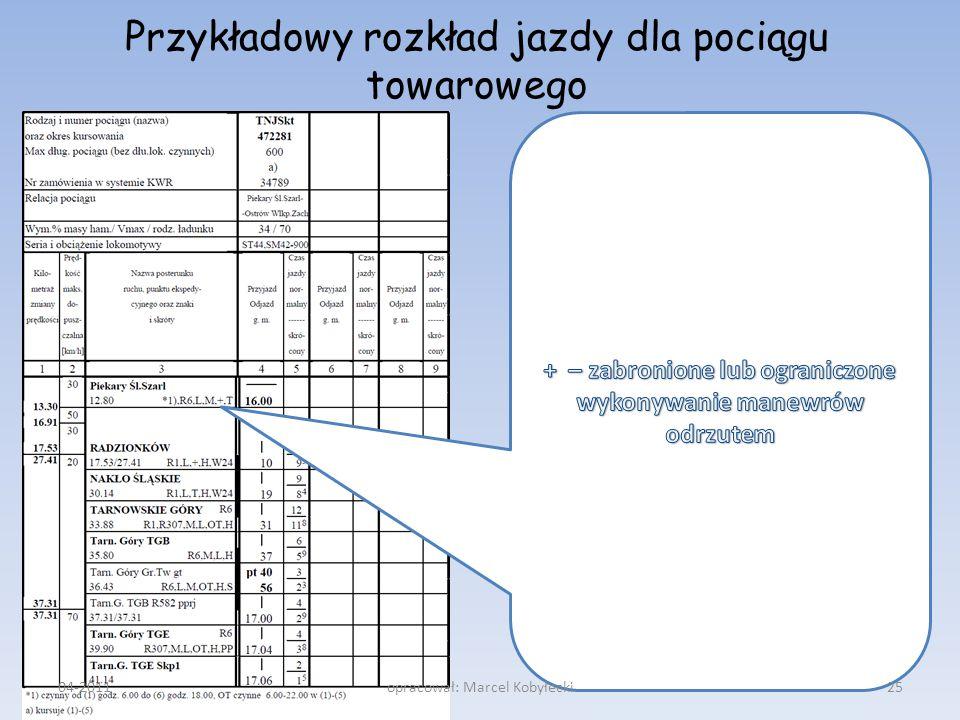 Przykładowy rozkład jazdy dla pociągu towarowego 04-201125opracował: Marcel Kobyłecki