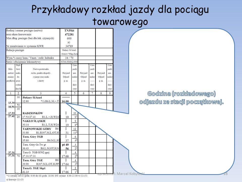 Przykładowy rozkład jazdy dla pociągu towarowego 04-201128opracował: Marcel Kobyłecki