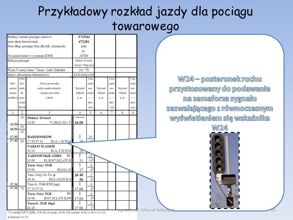 Przykładowy rozkład jazdy dla pociągu towarowego 04-201131opracował: Marcel Kobyłecki