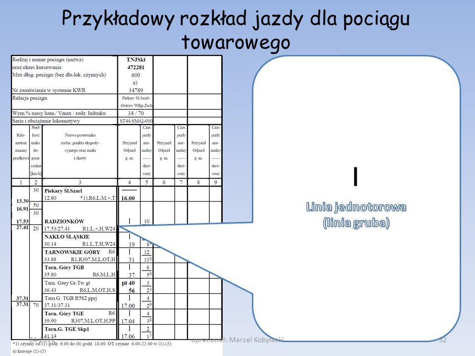 Przykładowy rozkład jazdy dla pociągu towarowego 04-201132opracował: Marcel Kobyłecki