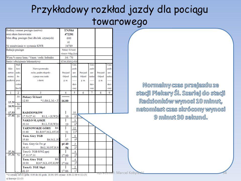 Przykładowy rozkład jazdy dla pociągu towarowego 04-201134opracował: Marcel Kobyłecki