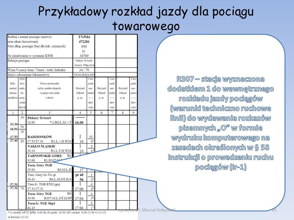 Przykładowy rozkład jazdy dla pociągu towarowego 04-201135opracował: Marcel Kobyłecki