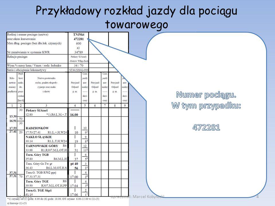 Przykładowy rozkład jazdy dla pociągu towarowego 04-20114opracował: Marcel Kobyłecki